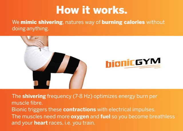 How Does the BionicGym Work?